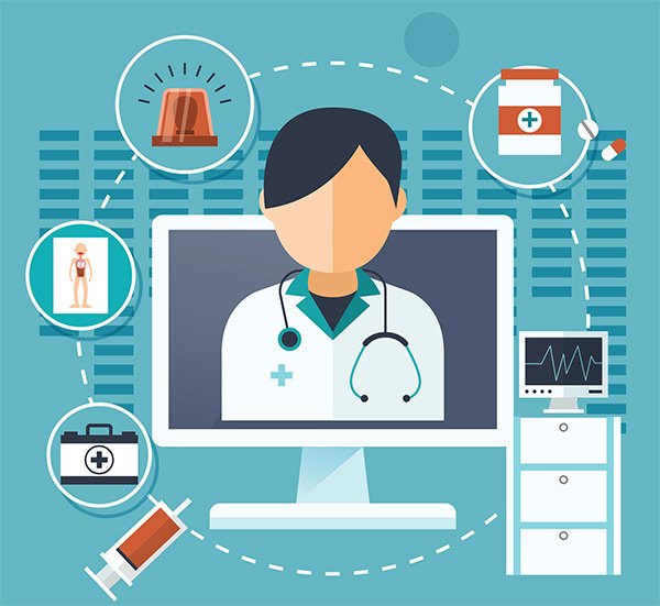 telehealth business plan